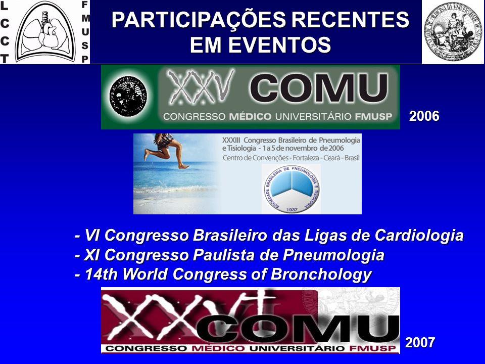 PARTICIPAÇÕES RECENTES EM EVENTOS - VI Congresso Brasileiro das Ligas de Cardiologia - VI Congresso Brasileiro das Ligas de Cardiologia - XI Congresso