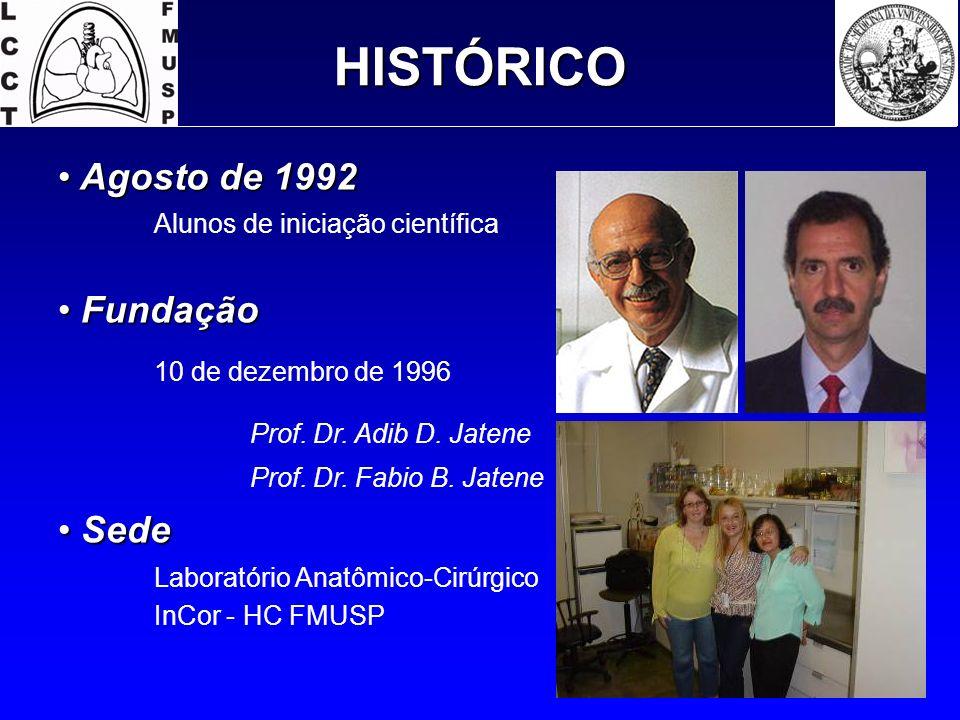Agosto de 1992 Agosto de 1992 Alunos de iniciação científica Fundação Fundação 10 de dezembro de 1996 Prof. Dr. Adib D. Jatene Prof. Dr. Fabio B. Jate