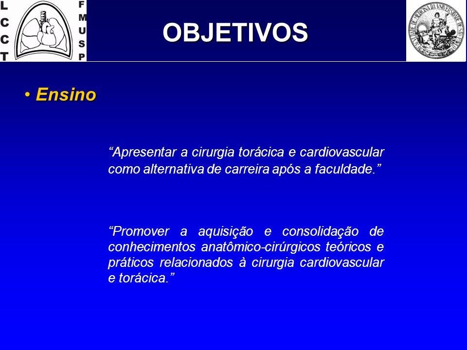 OBJETIVOS Ensino Ensino Apresentar a cirurgia torácica e cardiovascular como alternativa de carreira após a faculdade. Promover a aquisição e consolid