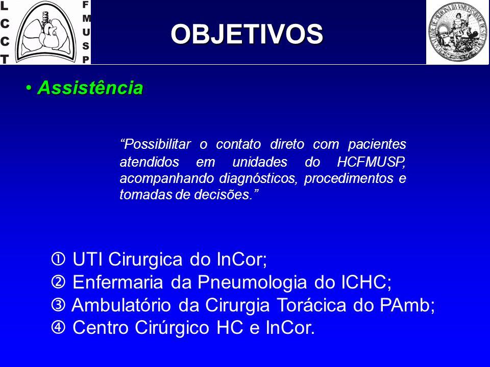 Possibilitar o contato direto com pacientes atendidos em unidades do HCFMUSP, acompanhando diagnósticos, procedimentos e tomadas de decisões. UTI Ciru