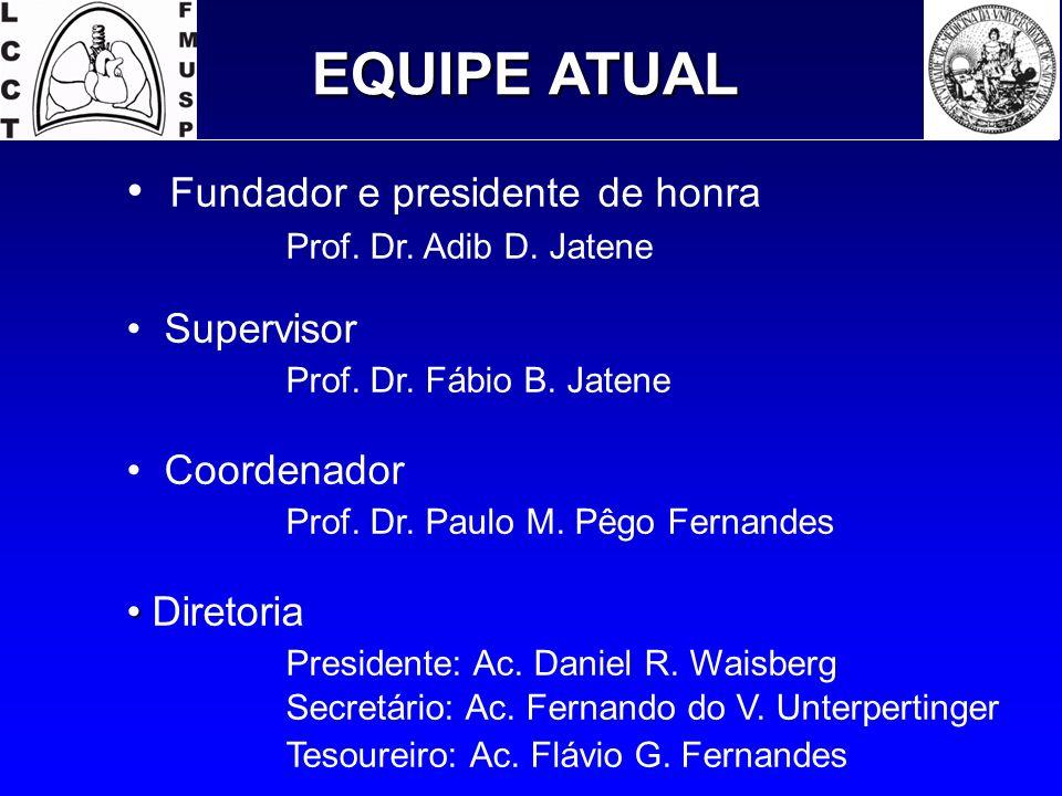 EQUIPE ATUAL 25 acadêmicos de medicina Médicos do Serviço de Cirurgia Torácica * Residentes; * Estagiários; * Preceptor; * Assistentes; * Professor Titular do Serviço.