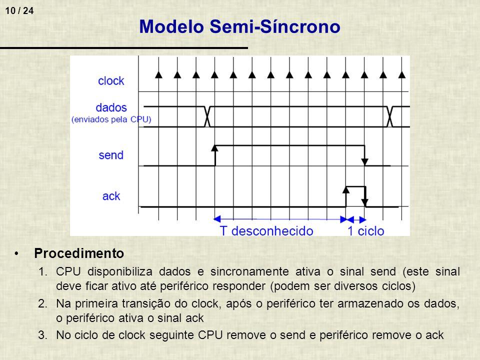 10 / 24 Procedimento 1.CPU disponibiliza dados e sincronamente ativa o sinal send (este sinal deve ficar ativo até periférico responder (podem ser div