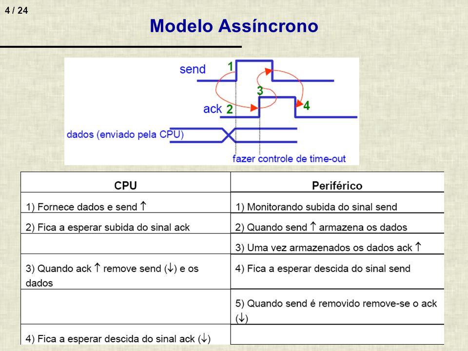 15 / 24 7.RESPOSTA: TCPU = 1/fCPU = 1/100MHz = 1/100*106 = 10-8 = 10 ns TPeriférico = 1/fPeriférico = 1/20MHz = 1/20*106 = 5*10-8 = 50 ns Intervalo considerado para comunicação assíncrona do primeiro dado:[80ns, 110ns] Tempo para transmissão dos dados subseqüentes: 100 ns (dois pulsos de relógio da máquina mais lenta) Resposta de Exercícios Considerando o melhor caso Considerando o pior caso