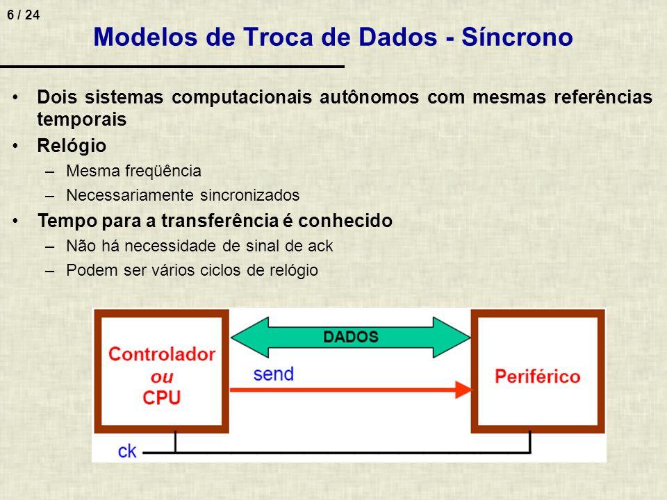 6 / 24 Dois sistemas computacionais autônomos com mesmas referências temporais Relógio –Mesma freqüência –Necessariamente sincronizados Tempo para a t