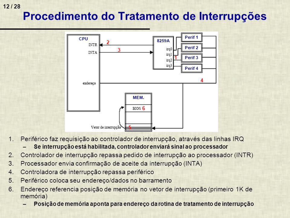 13 / 28 Controlador de Interrupção (PIC) Registradores –ISR: interrupção que está sendo atendida –IRR: periférico que está requerendo interrupção –IMR: máscara de interrupção