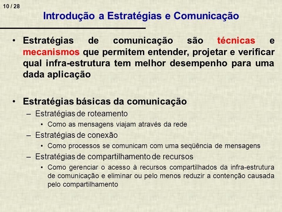 10 / 28 Introdução a Estratégias e Comunicação Estratégias de comunicação são técnicas e mecanismos que permitem entender, projetar e verificar qual i
