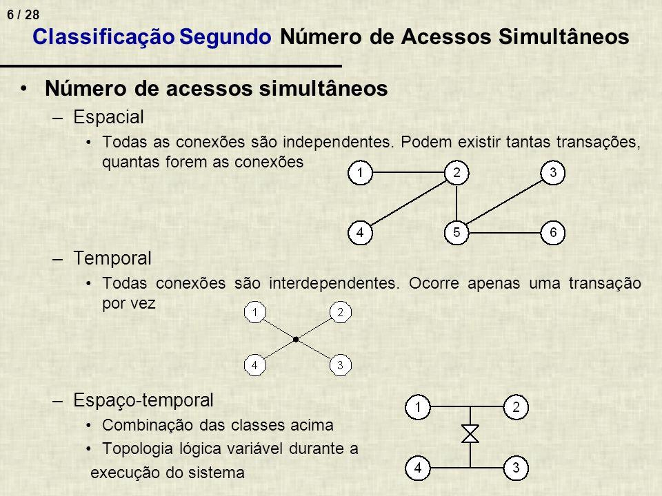 6 / 28 Número de acessos simultâneos –Espacial Todas as conexões são independentes. Podem existir tantas transações, quantas forem as conexões –Tempor