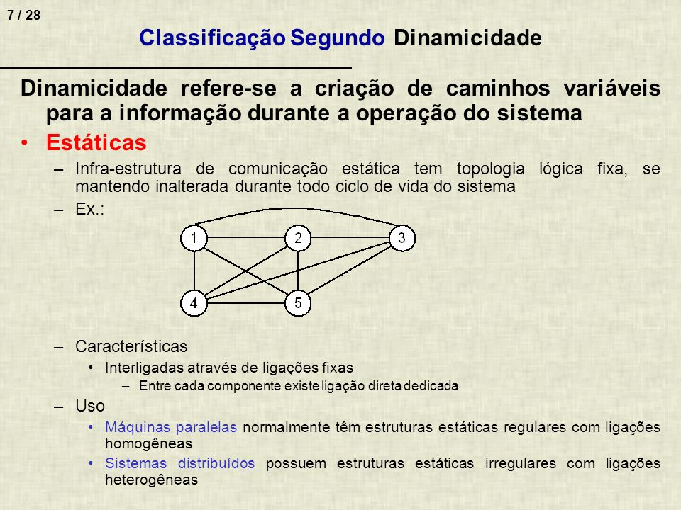 7 / 28 Dinamicidade refere-se a criação de caminhos variáveis para a informação durante a operação do sistema Estáticas –Infra-estrutura de comunicaçã