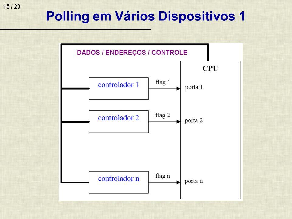 15 / 23 Polling em Vários Dispositivos 1