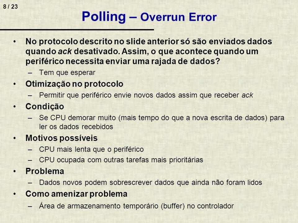 9 / 23 Polling – Exercício de Overrun Error 1.Dada uma serial assíncrona de 2 Mbps sendo escrita em um buffer de um controlador, qual a área de armazenamento deste buffer para que um programa possa ler este por polling, sem perder dados, a uma taxa máxima de uma leitura a cada 100 ms.