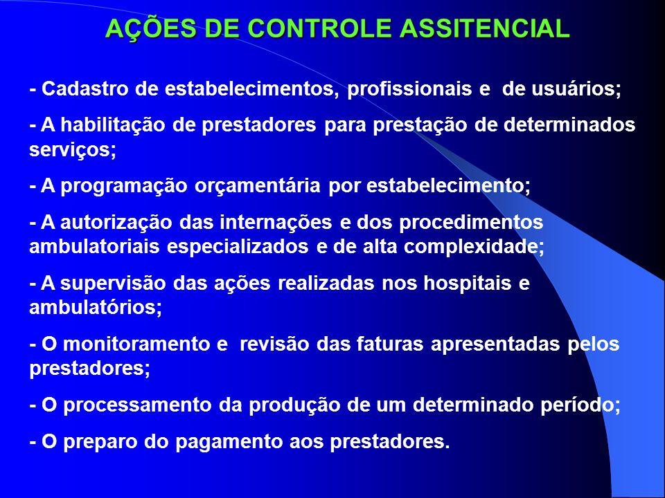 AÇÕES DE CONTROLE ASSITENCIAL - Cadastro de estabelecimentos, profissionais e de usuários; - A habilitação de prestadores para prestação de determinados serviços; - A programação orçamentária por estabelecimento; - A autorização das internações e dos procedimentos ambulatoriais especializados e de alta complexidade; - A supervisão das ações realizadas nos hospitais e ambulatórios; - O monitoramento e revisão das faturas apresentadas pelos prestadores; - O processamento da produção de um determinado período; - O preparo do pagamento aos prestadores.