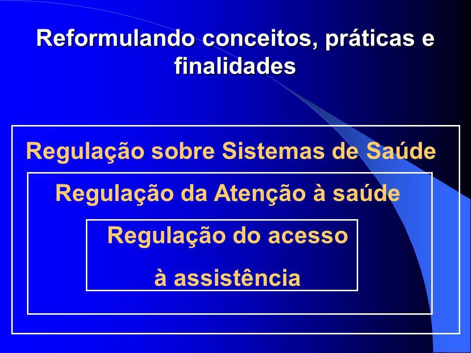 Reformulando conceitos, práticas e finalidades Regulação sobre Sistemas de Saúde Regulação da Atenção à saúde Regulação do acesso à assistência