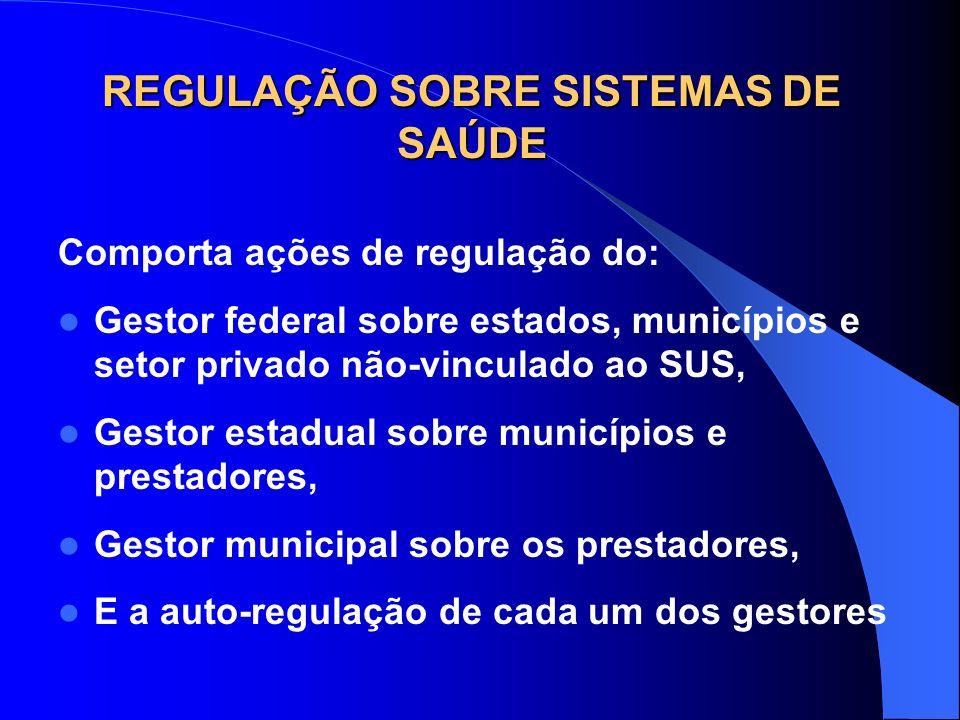 REGULAÇÃO SOBRE SISTEMAS DE SAÚDE - Regulamentação geral - Controle sobre Sistemas - Avaliação dos Sistemas - Regulação da Atenção à Saúde - Auditoria - Ouvidoria - Controle Social - Vigilância Sanitária - Ações integradas com outras instâncias de Controle Público - Regulação da Saúde Suplementar