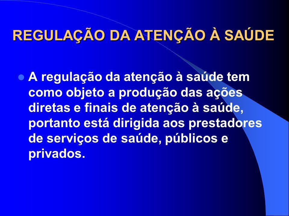 AÇÕES DA REGULAÇÃO DA ATENÇÃO À SAÚDE Contratação - relações pactuadas e formalizadas dos gestores com prestadores de serviços de saúde.