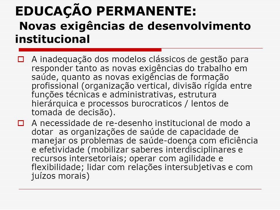EDUCAÇÃO PERMANENTE: Novas exigências de desenvolvimento institucional A inadequação dos modelos clássicos de gestão para responder tanto as novas exi