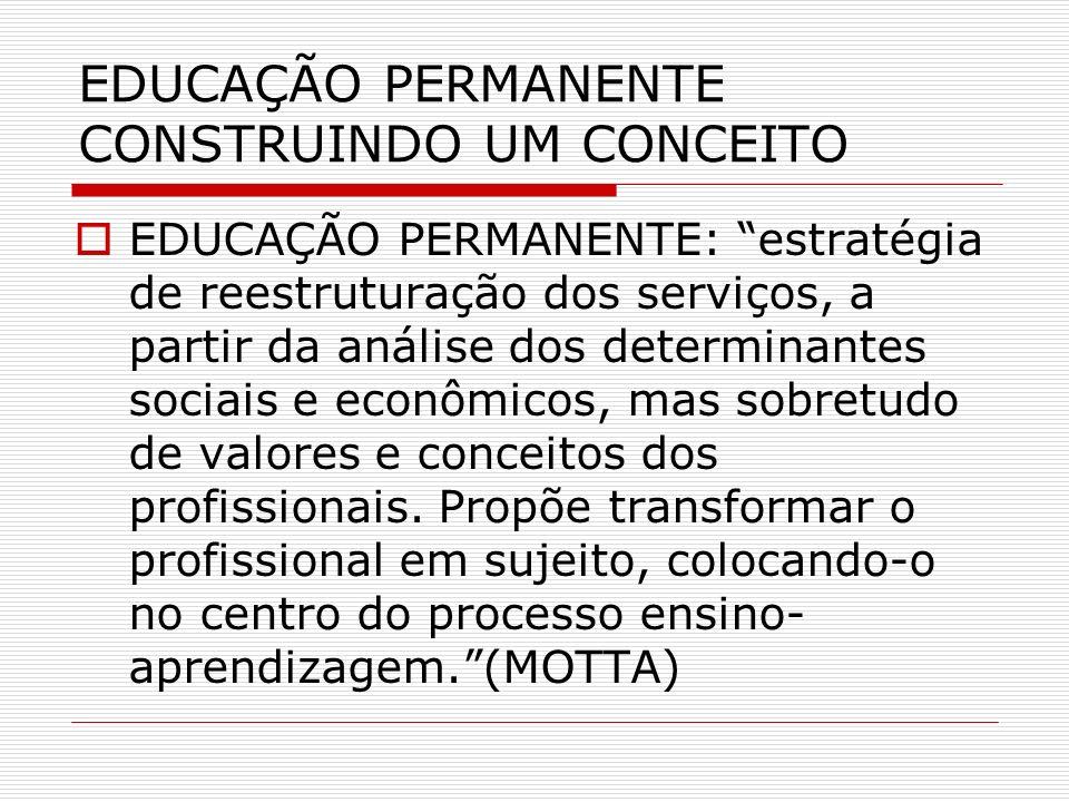EDUCAÇÃO PERMANENTE CONSTRUINDO UM CONCEITO EDUCAÇÃO PERMANENTE: estratégia de reestruturação dos serviços, a partir da análise dos determinantes soci