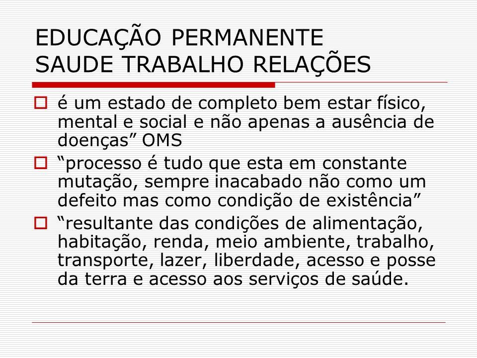 EDUCAÇÃO PERMANENTE SAUDE TRABALHO RELAÇÕES Saúde como problema complexo.