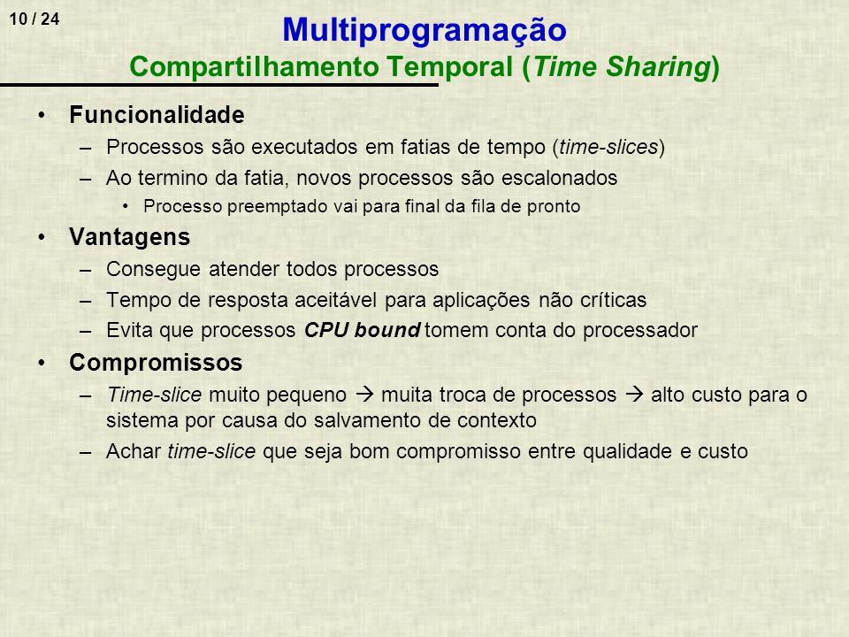 10 / 24 Multiprogramação Compartilhamento Temporal (Time Sharing) Funcionalidade –Processos são executados em fatias de tempo (time-slices) –Ao termin