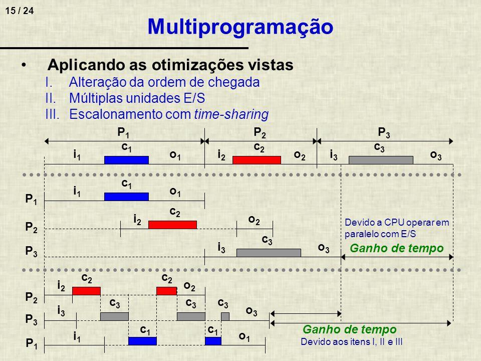 15 / 24 Multiprogramação Aplicando as otimizações vistas I.Alteração da ordem de chegada II.Múltiplas unidades E/S III.Escalonamento com time-sharing