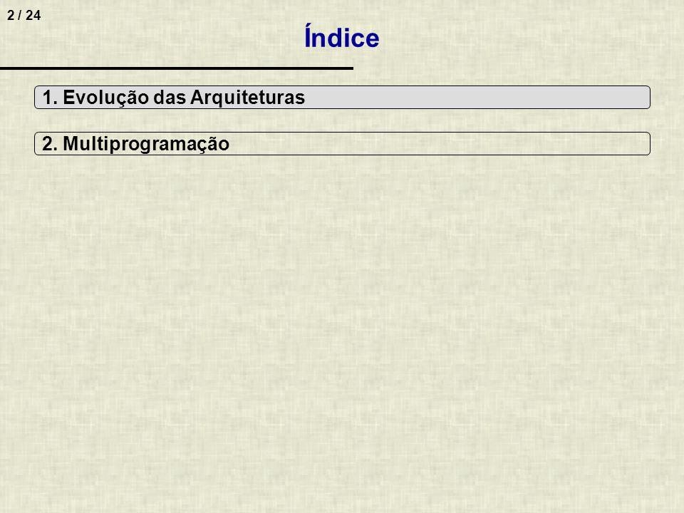 2 / 24 Índice 1. Evolução das Arquiteturas 2. Multiprogramação