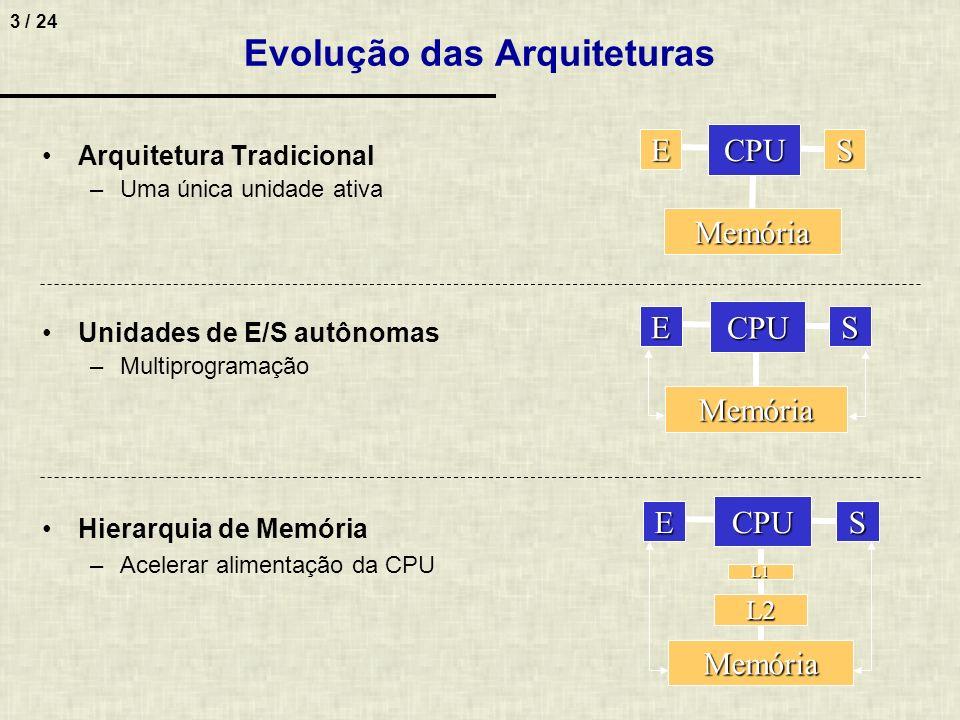 3 / 24 Evolução das Arquiteturas Arquitetura Tradicional –Uma única unidade ativa Memória S CPU E Memória S CPU E Unidades de E/S autônomas –Multiprog