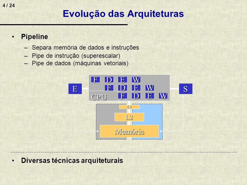 4 / 24 Evolução das Arquiteturas Pipeline –Separa memória de dados e instruções –Pipe de instrução (superescalar) –Pipe de dados (máquinas vetoriais)