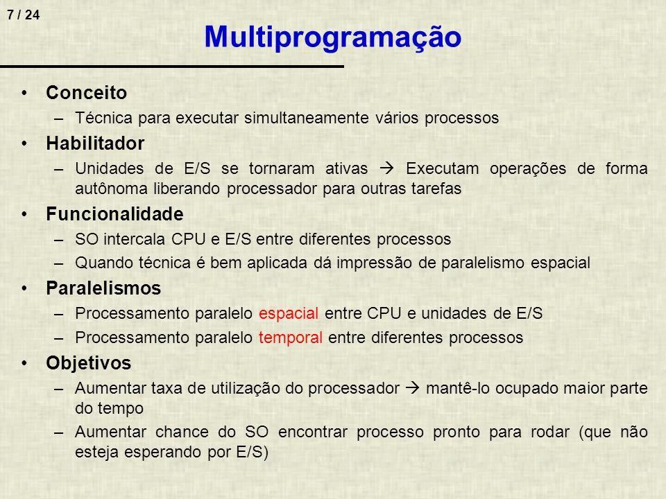 7 / 24 Multiprogramação Conceito –Técnica para executar simultaneamente vários processos Habilitador –Unidades de E/S se tornaram ativas Executam oper