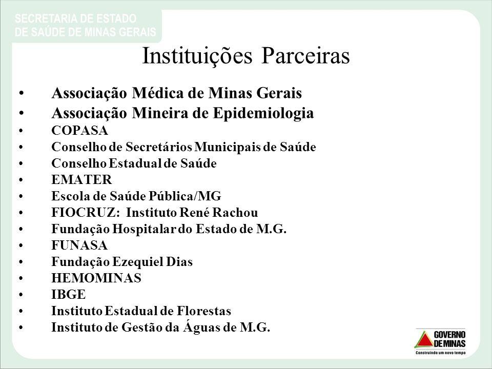 Instituições Parceiras Associação Médica de Minas Gerais Associação Mineira de Epidemiologia COPASA Conselho de Secretários Municipais de Saúde Consel
