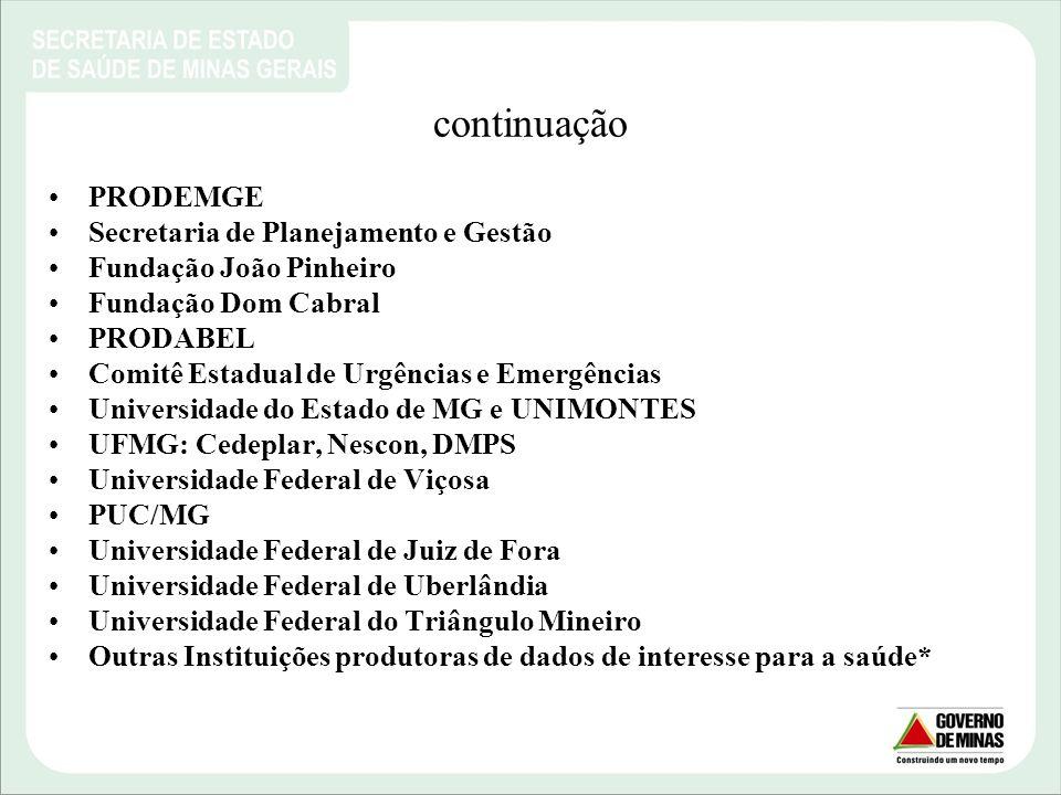 continuação PRODEMGE Secretaria de Planejamento e Gestão Fundação João Pinheiro Fundação Dom Cabral PRODABEL Comitê Estadual de Urgências e Emergência