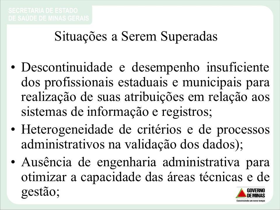 Situações a Serem Superadas Descontinuidade e desempenho insuficiente dos profissionais estaduais e municipais para realização de suas atribuições em