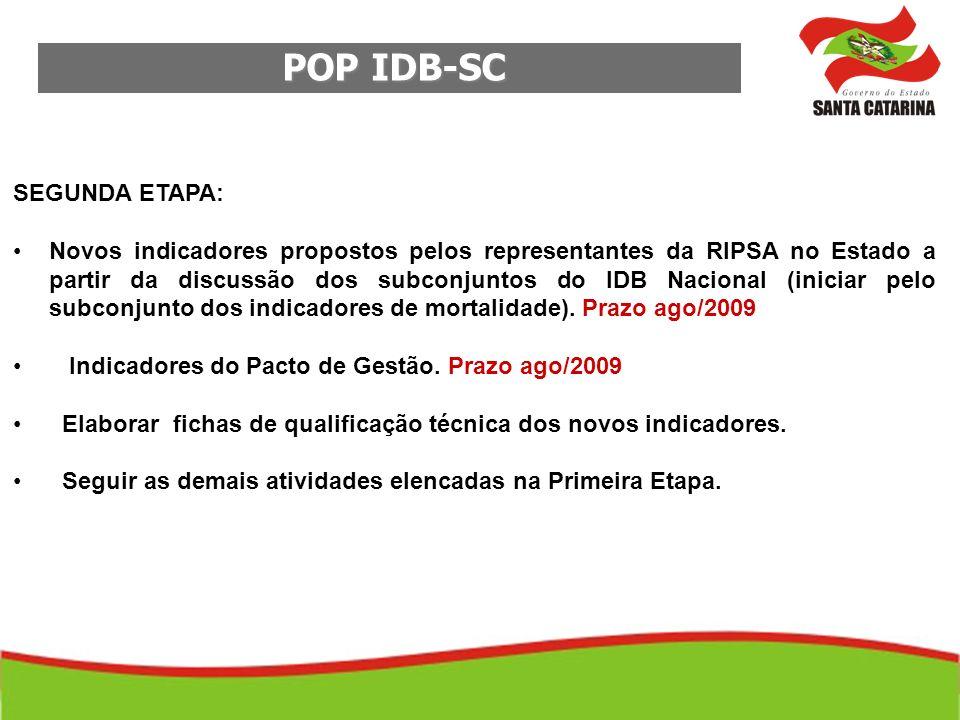 POP IDB-SC POP IDB-SC SEGUNDA ETAPA: Novos indicadores propostos pelos representantes da RIPSA no Estado a partir da discussão dos subconjuntos do IDB