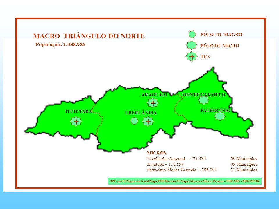 MACRO TRIÂNGULO DO NORTE PÓLO DE MACRO PÓLO DE MICRO TRS MICROS: Uberlândia/Araguari - 721.33909 Municípios Ituiutaba – 171.55409 Municípios Patrocíni