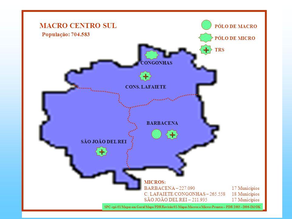 MACRO CENTRO SUL PÓLO DE MACRO PÓLO DE MICRO TRS MICROS: BARBACENA – 227.09017 Municípios C. LAFAIETE/CONGONHAS – 265.55818 Municípios SÃO JOÃO DEL RE