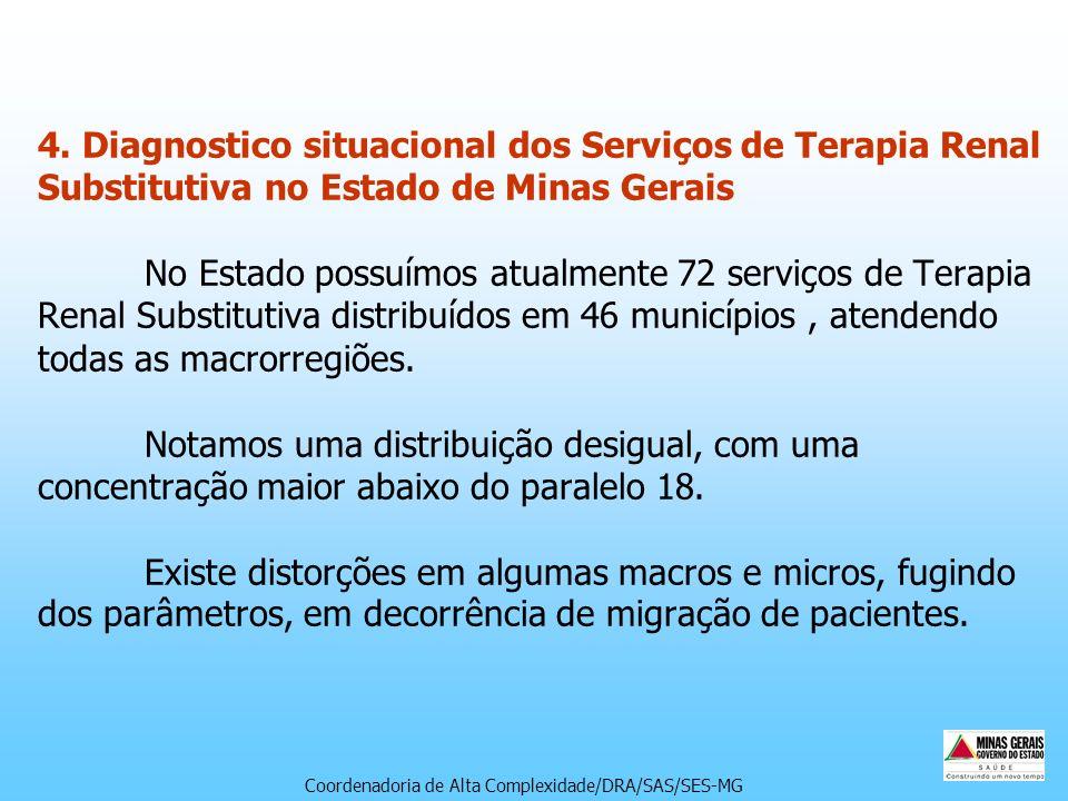 4. Diagnostico situacional dos Serviços de Terapia Renal Substitutiva no Estado de Minas Gerais No Estado possuímos atualmente 72 serviços de Terapia
