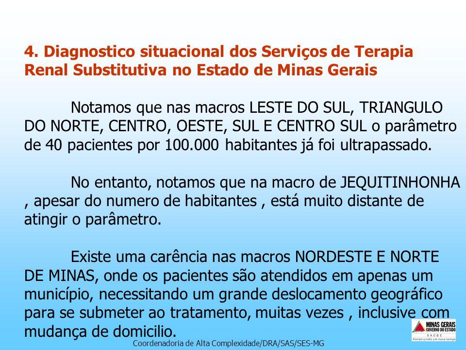 4. Diagnostico situacional dos Serviços de Terapia Renal Substitutiva no Estado de Minas Gerais Notamos que nas macros LESTE DO SUL, TRIANGULO DO NORT