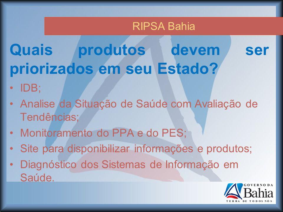 RIPSA Bahia Quais produtos devem ser priorizados em seu Estado.