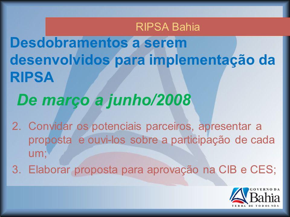 RIPSA Bahia Desdobramentos a serem desenvolvidos para implementação da RIPSA 2.Convidar os potenciais parceiros, apresentar a proposta e ouvi-los sobre a participação de cada um; 3.Elaborar proposta para aprovação na CIB e CES; De março a junho/2008