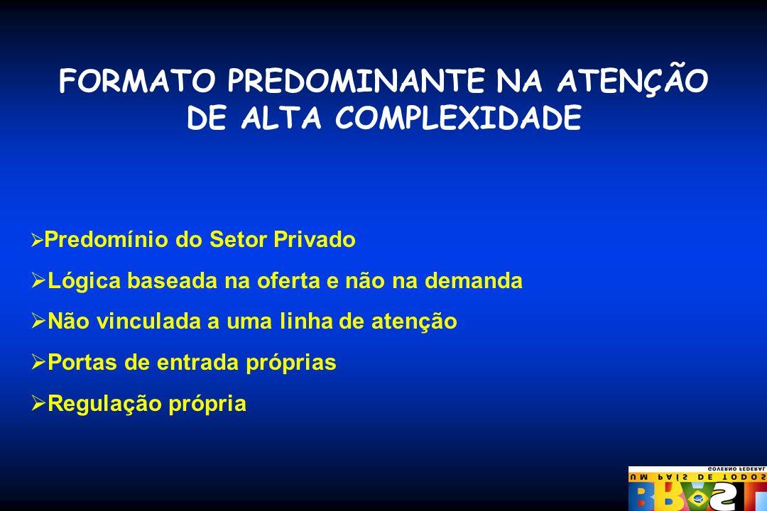 ESTRATÉGIA PARA IMPLEMENTAÇÃO DA ATENÇÃO NA ALTA COMPLEXIDADE Modelo de atenção lógico, hierarquizado, em rede, a partir da atenção básica.