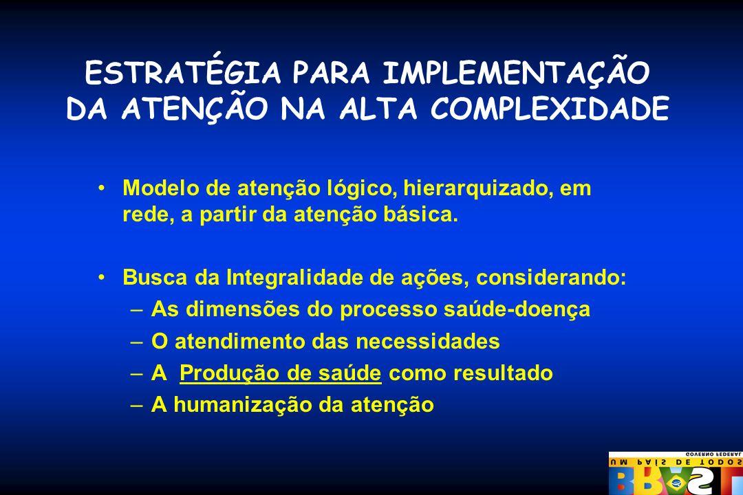 ESTRATÉGIA PARA IMPLEMENTAÇÃO DA ATENÇÃO NA ALTA COMPLEXIDADE Modelo de atenção lógico, hierarquizado, em rede, a partir da atenção básica. Busca da I