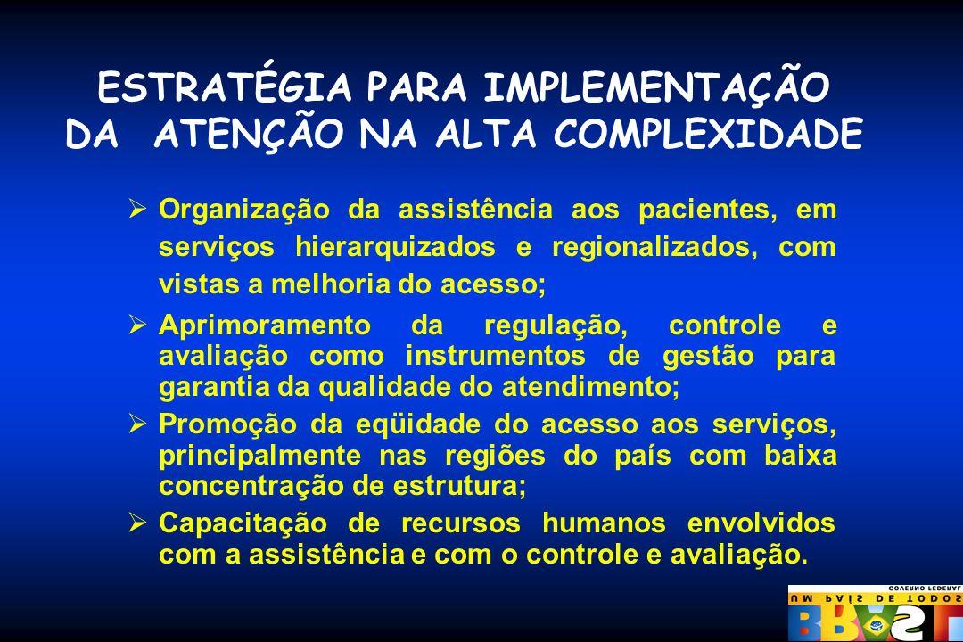 ESTRATÉGIA PARA IMPLEMENTAÇÃO DA ATENÇÃO NA ALTA COMPLEXIDADE Participação da comunidade: Conselhos e Ouvidoria; Estímulo a mecanismos de acolhimento do paciente; Adesão à Política de Humanização do SUS.