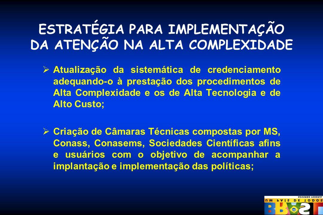 ESTRATÉGIA PARA IMPLEMENTAÇÃO DA ATENÇÃO NA ALTA COMPLEXIDADE Atualização da sistemática de credenciamento adequando-o à prestação dos procedimentos d