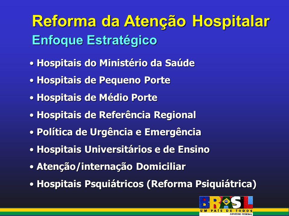 Reforma da Atenção Hospitalar Enfoque Estratégico Hospitais do Ministério da Saúde Hospitais do Ministério da Saúde Hospitais de Pequeno Porte Hospita