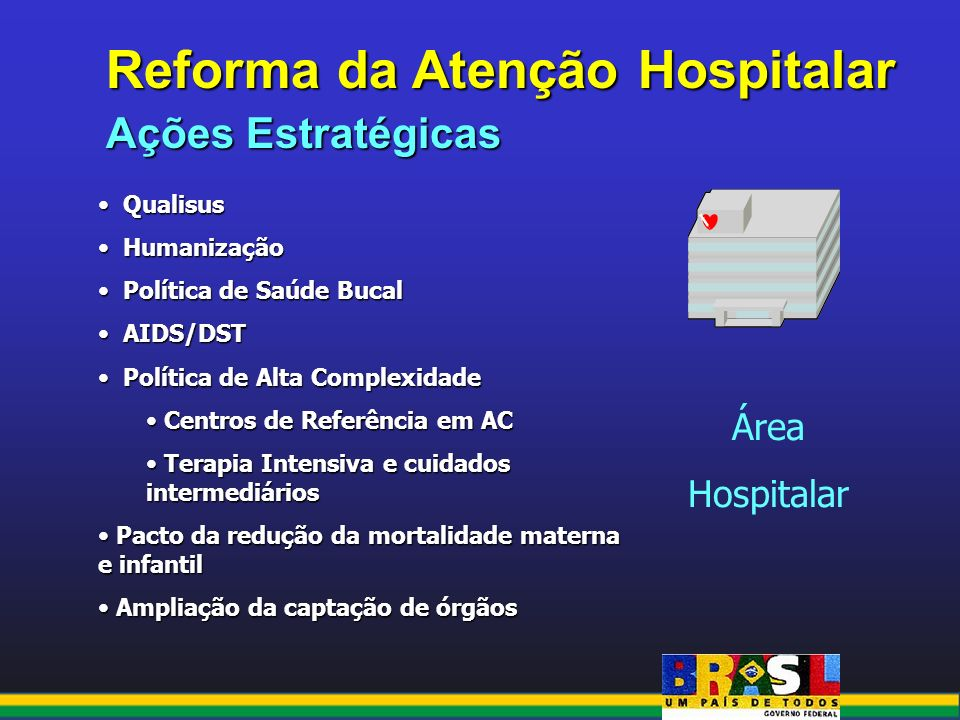 Reforma da Atenção Hospitalar Ações Estratégicas Qualisus Qualisus Humanização Humanização Política de Saúde Bucal Política de Saúde Bucal AIDS/DST AI