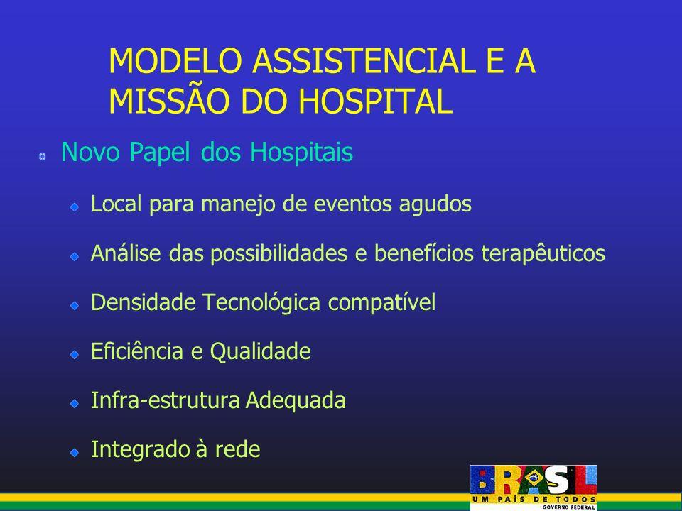 MODELO ASSISTENCIAL E A MISSÃO DO HOSPITAL Novo Papel dos Hospitais Local para manejo de eventos agudos Análise das possibilidades e benefícios terapê