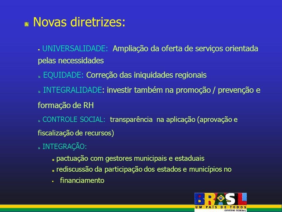Novas diretrizes: UNIVERSALIDADE: Ampliação da oferta de serviços orientada pelas necessidades EQUIDADE: Correção das iniquidades regionais INTEGRALID
