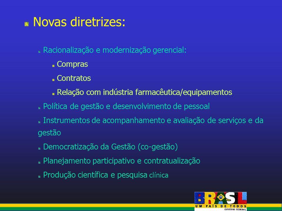 Novas diretrizes: Racionalização e modernização gerencial: Compras Contratos Relação com indústria farmacêutica/equipamentos Política de gestão e dese