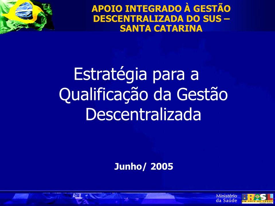 APOIO INTEGRADO À GESTÃO DESCENTRALIZADA DO SUS – SANTA CATARINA Junho/ 2005 Estratégia para a Qualificação da Gestão Descentralizada