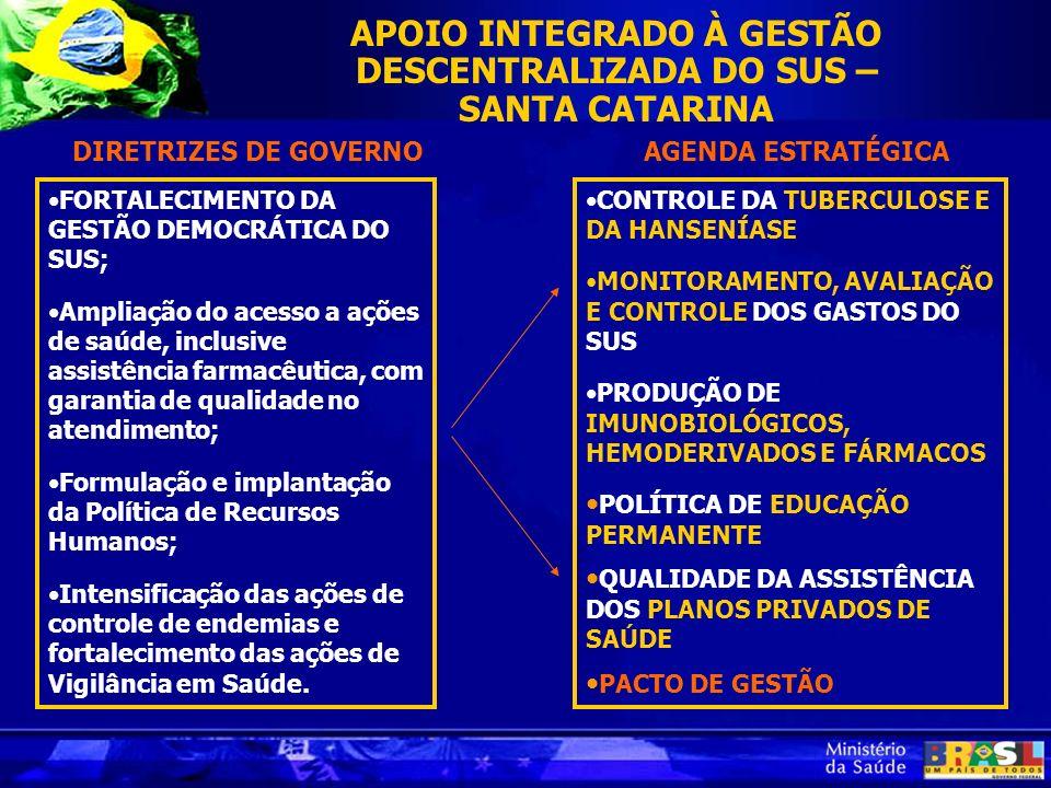 FORTALECIMENTO DA GESTÃO DEMOCRÁTICA DO SUS; Ampliação do acesso a ações de saúde, inclusive assistência farmacêutica, com garantia de qualidade no at