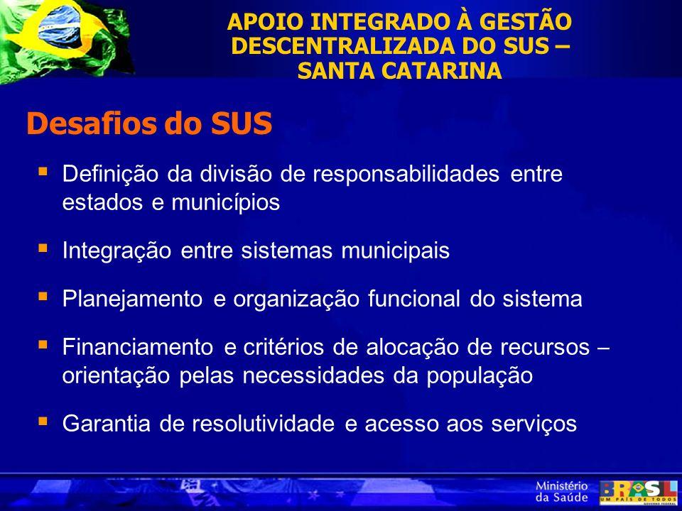 Definição da divisão de responsabilidades entre estados e municípios Integração entre sistemas municipais Planejamento e organização funcional do sist
