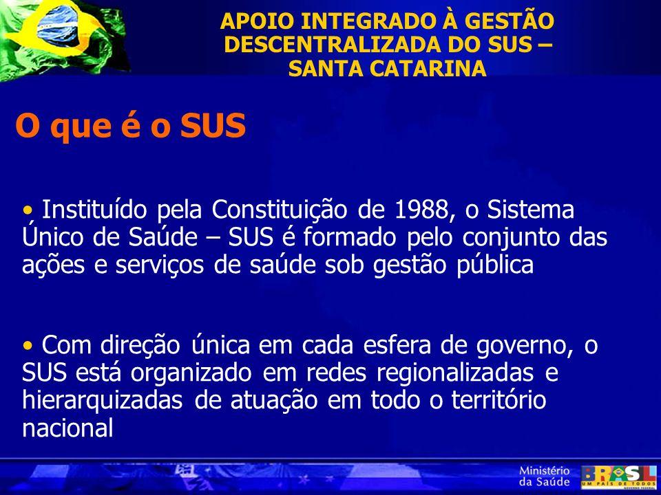 O que é o SUS Instituído pela Constituição de 1988, o Sistema Único de Saúde – SUS é formado pelo conjunto das ações e serviços de saúde sob gestão pú